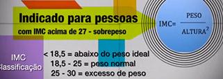 infografico capa Conteúdo Audiovisual e Fotográfico